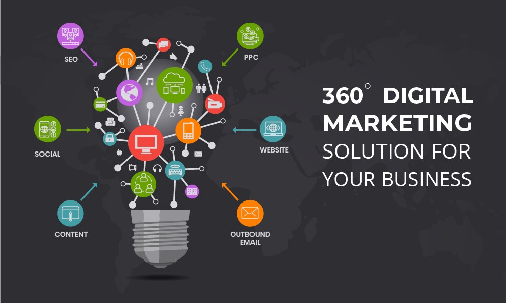 Digital Marketing Agency in South Delhi